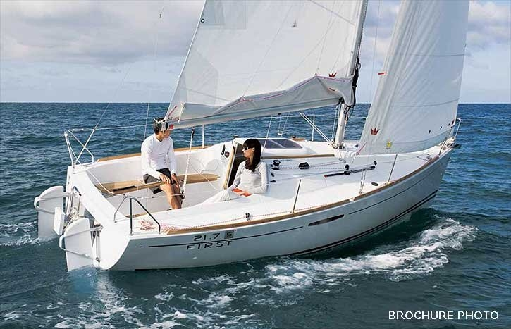 Croatia, Split. Micro Sailboat Charter in Croatia