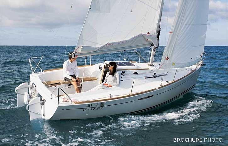 Croatia, Split. Micro Sailboat Charter in Croatia
